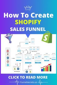 Want to discover how to make your sales funnel healthy