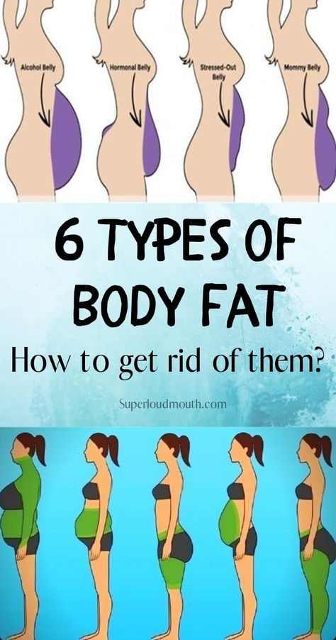 Pin On How To Lose Belly Fat Fast At Home