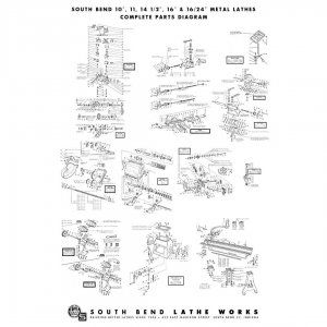 Machinist Image Gallery Machinist Life Machinist South Bend Lathe Diagram