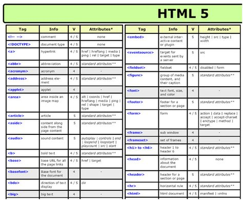 html5 tutorial