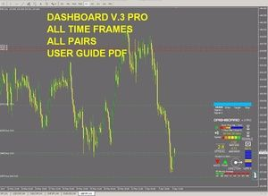 R066 Dashboard V3 Pro Indicator Metatrader 4 Windows