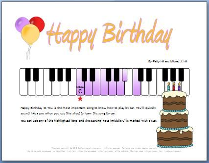 How To Play Happy Birthday On The Piano Piano Teaching Games Piano Teaching Learn Piano