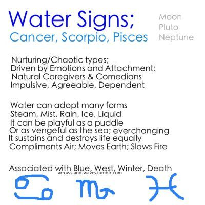 List of Pinterest horoscopes cancer compatibility astrology