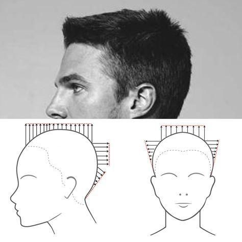 Pointcutter Matrix Matrixeducation Hairhaus Hairhauseducationteam Curthhair Haircuteduc Haare Schneiden Manner Haare Schneiden Haare Schneiden Anleitung