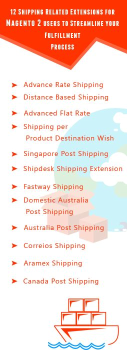 12 Cedcommerce Magento 2 Shipping Extension To Streamline Your Fulfillment Process Magento Fulfillment Streamlined