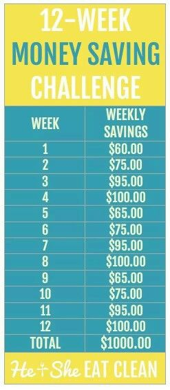 12 week saving plan
