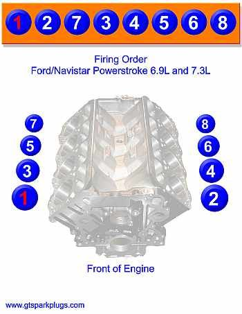 Ford 351 Windsor Firing Order : windsor, firing, order, Powerstroke, DT444, Firing, Order, Powerstroke,