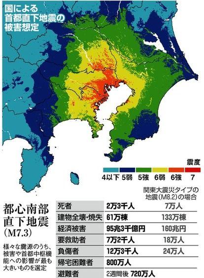 地震 昨日 の