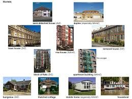 Image Result For Townhouse Meaning Types Of Houses House Names Row House