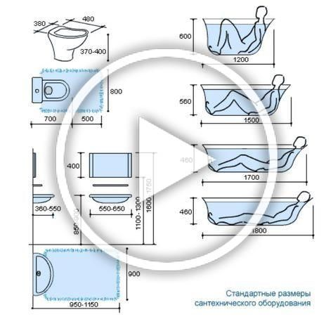 Bathroom Planning Guide Into The Most Suitable Dimensions For The