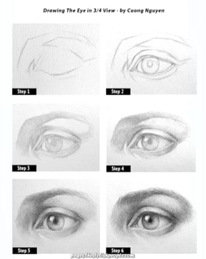 Beautiful I Ve Created This Step By Step Tutorial How To Draw Eyes 3 4 View At This Time F Eye Drawing Realistic Drawings Realistic Eye Drawing