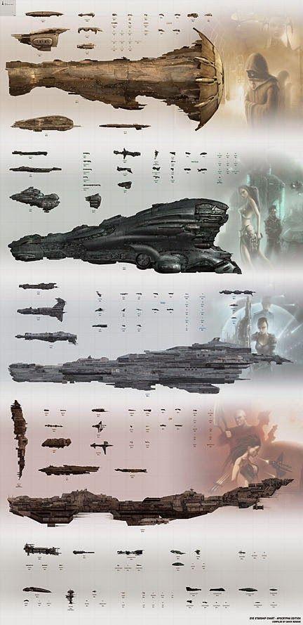 Souvent Eve Online Avatar Titan Concept Concept art of the Avatar-class  SL31