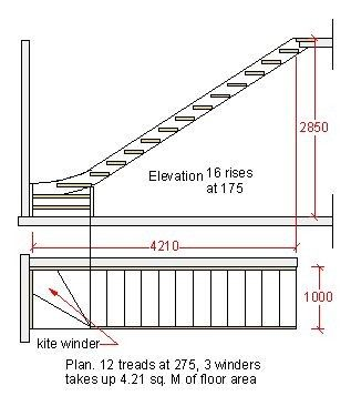 10 Inspirational Pics Of Stair Dimensions Floor Plan Check More At