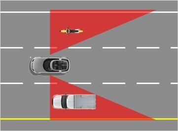 Car Driver S Blind Spots Red Zone Is Usually Invisible To Drivers Depending On Particular Driver S Skill C Car Safety Features Commercial Vehicle Car Safety