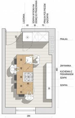 Pin Na Kuchnia