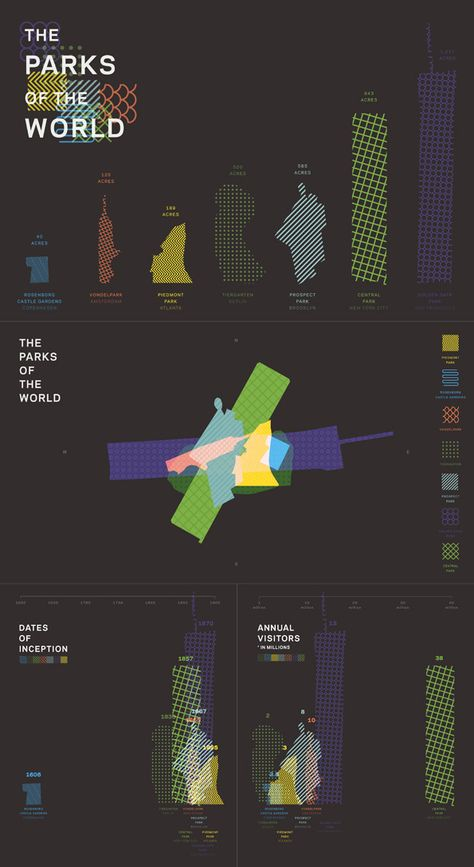 Mikell Fine Iles gorgeous graphic look at the parks he visited in 2011 has an important social underpinning