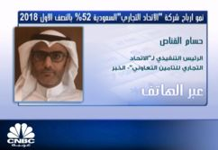 الرئيس التنفيذي لـ الاتحاد التجاري السعودية التأمين على المركبات والتأمين الطبي يشكلون 80 من اجمالي بوالص التأمين قال الرئيس التنفيذي لش Brd Pandora Sal