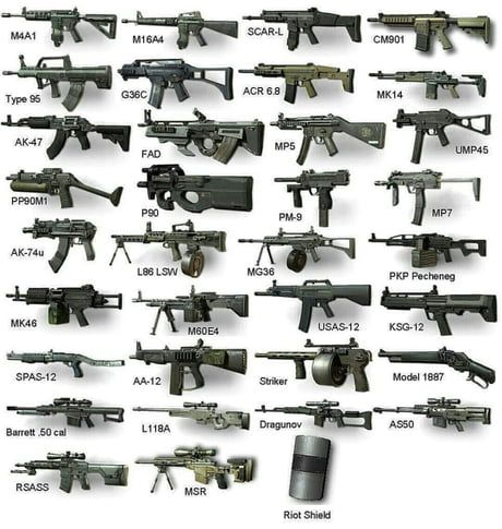 For your information - 9GAG Military Gifts, Military Gear, Military Weapons, Ninja Weapons, Weapons Guns, Guns And Ammo, Armas Wallpaper, Shooting Guns, Custom Guns