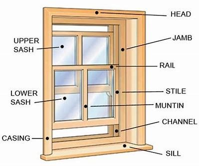 Image Result For Window Trim Parts Double Hung Windows Window Design Wood Windows