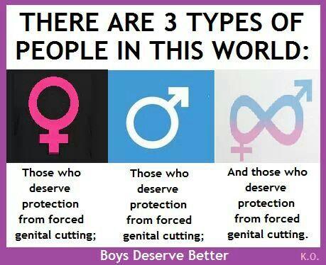 9 besten Male Circumcision vs. Female Circumcision Bilder auf Pinterest