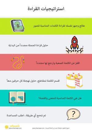 استراتيجيات القراءة التشجيع على القراءة