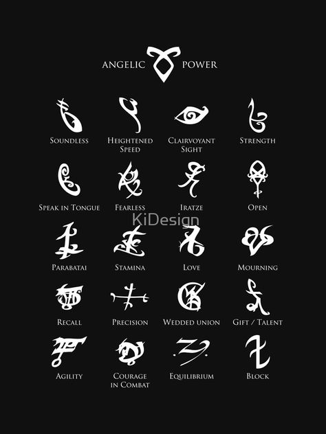 Runes map by KiDesign