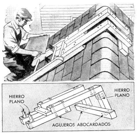 Gancho que Soporta la Escalera Sobre el Caballete del Techo - Mi Mecánica Popular