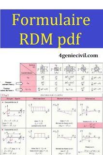 Formulaire Rdm Pdf Lecture De Plan Formulaire Calcul Beton