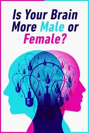 Quizzes gender identity Gender Identity