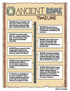 Ancient Rome Timeline Learn About The Roman Empire Ancient Rome Roman Empire Roman History Timeline