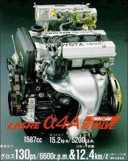 Indoauto Peta 41 Corrolla Twincam Gti Mesin 4a Ge Gt Toyota Corolla Toyota Mobil
