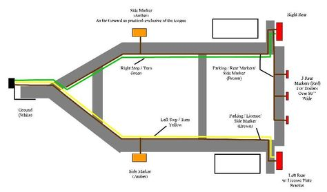 Standard 4 Pole Trailer Light Wiring Diagram With Images