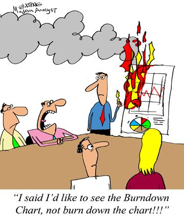 Humor  Cartoon Do You Understand Agile Terms Such As Burndown