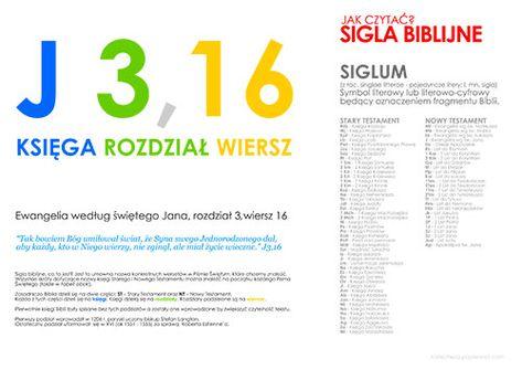 Plansza Biblia 2 Katecheza Cytaty Biblia I Wiersze