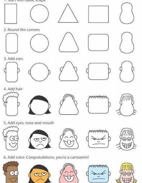 Cartoongesichter Zeichnen Vorlage Um Cartoongesichter Zu Zeichnen Fur Kinder Und Alle In 2020 Comic Zeichnen Lernen Cartoon Gesichter Zeichnen Cartoon Zeichnungen