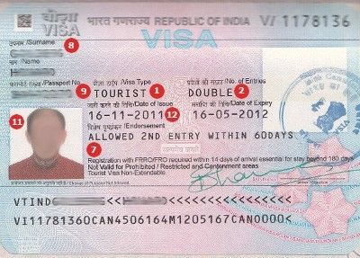 Visa For Us Citizens To India