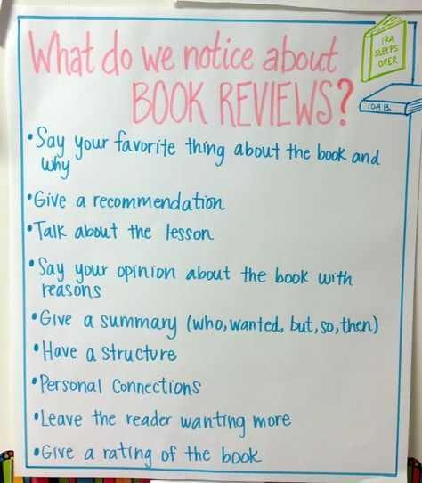 great resource for writing book reviews. Anchor charts. Chart of book review noticings