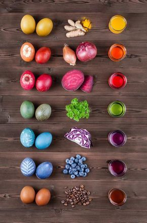 GEOlino - tolle Anleitungsseite für Kinder zum natürlichen Färben von Ostereiern #Ostern #Kinder #Lebensmittelfarbe