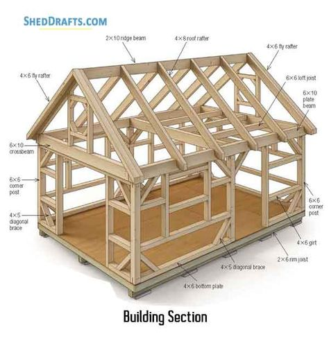 Whether you like the sheds will shingle roofs or those which come with durable tin roofs, the is having all the beautiful samples to inspire your creativity! Diy Shed Plans, Barn Plans, Bench Plans, Woodworking Plans, Woodworking Projects, Woodworking Beginner, Woodworking Quotes, Woodworking Techniques, Woodworking Organization
