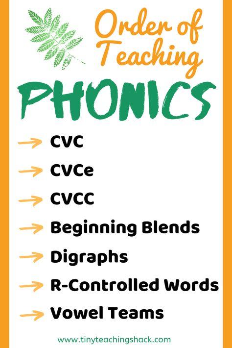 Tiny Teaching Shack: Order of Teaching Phonics Phonics Reading, Teaching Phonics, Kindergarten Literacy, Teaching Strategies, Preschool Learning, Teaching Reading, Teaching Kids, Guided Reading, How To Teach Phonics