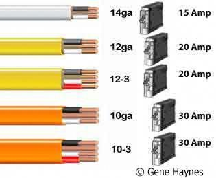 Color Code For Residential Wire How To Match Wire Size And Circuit Breaker Solarenergyprojects Home Electrical Wiring Diy Electrical Residential Wiring