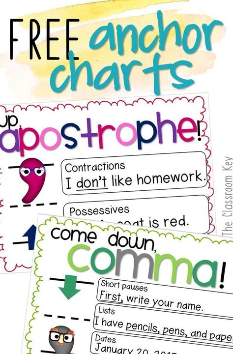 Free Charts that Teach Apostrophes and Commas | Language Arts ...