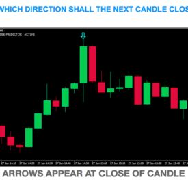 Fx Candle Predictor Candles Candlesticks Learning