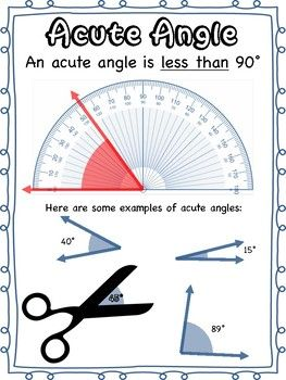 Types of Angles | My Classroom | Types of angles, Angles, Type