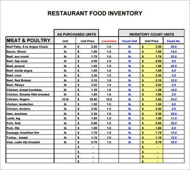 Restaurant Inventory List Spreadsheet Template Business