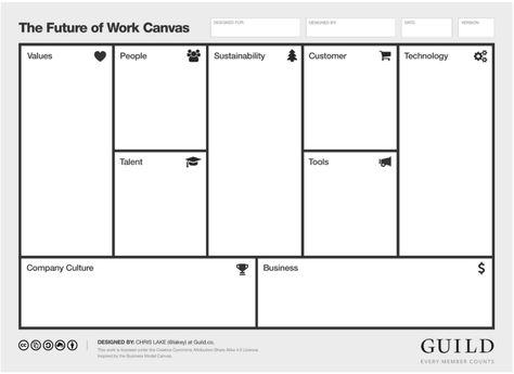 Canvas Collection II – A list of visual templates