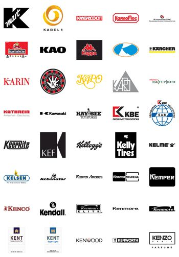 Free Vector Logos: Famous Company Logos and Trademarks – Letter K