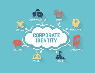 Corporate Identity Chart With Keywords And Icons Creative Branding Branding Business Branding