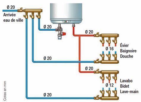 couleur fils électrique Câblage électrique Pinterest - couleur des fils electrique