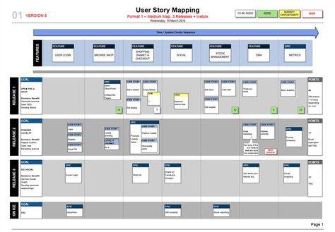 18 best Business Intellegence images on Pinterest Productivity - datapower resume